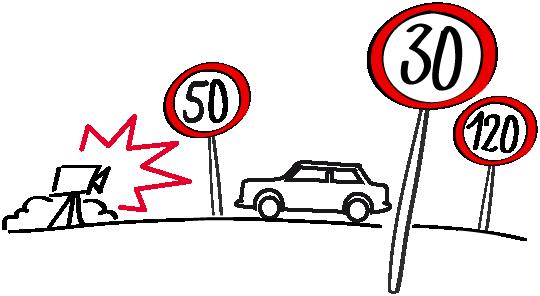 geschwindigkeitsüberschreitung strafen